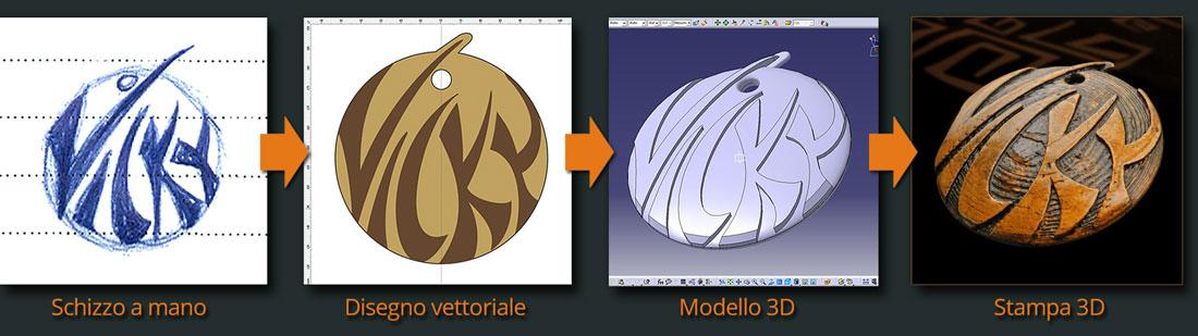 Stampa 3D - Dal disegno alla stampa